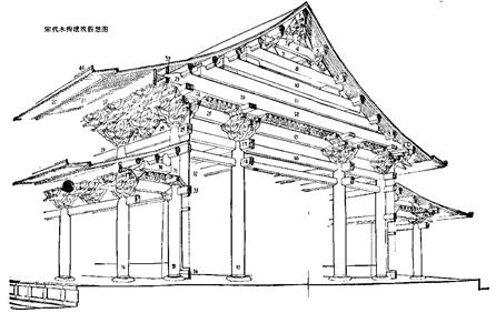 斗拱是中国古代建筑重要的支撑构件,它置于柱与梁枋和其他部件的交接